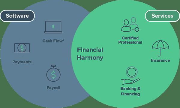 FINSYNC-Financial-Harmony